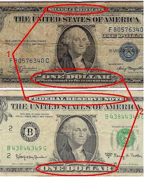 United States Note vs Federal Reserve Note